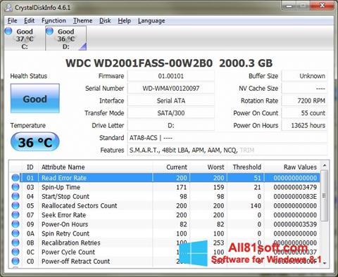 Captura de pantalla CrystalDiskInfo para Windows 8.1