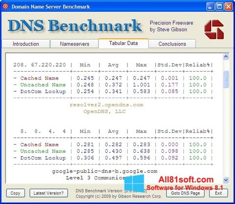 Captura de pantalla DNS Benchmark para Windows 8.1