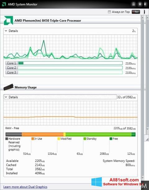 Captura de pantalla AMD System Monitor para Windows 8.1