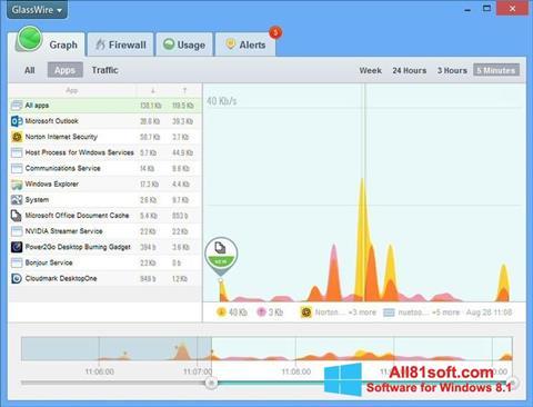 Captura de pantalla GlassWire para Windows 8.1
